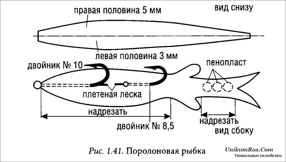 Изготовление формы для поролоновых рыбок