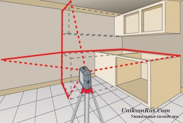 Как измерить кривизну стен