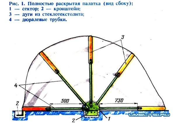 чертеж зимней палатки для рыбалки